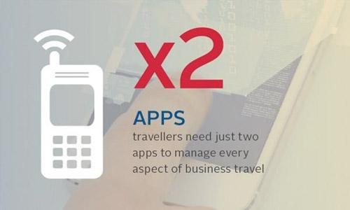 10 Steps to Evaluate Your Travel Technology | FCM